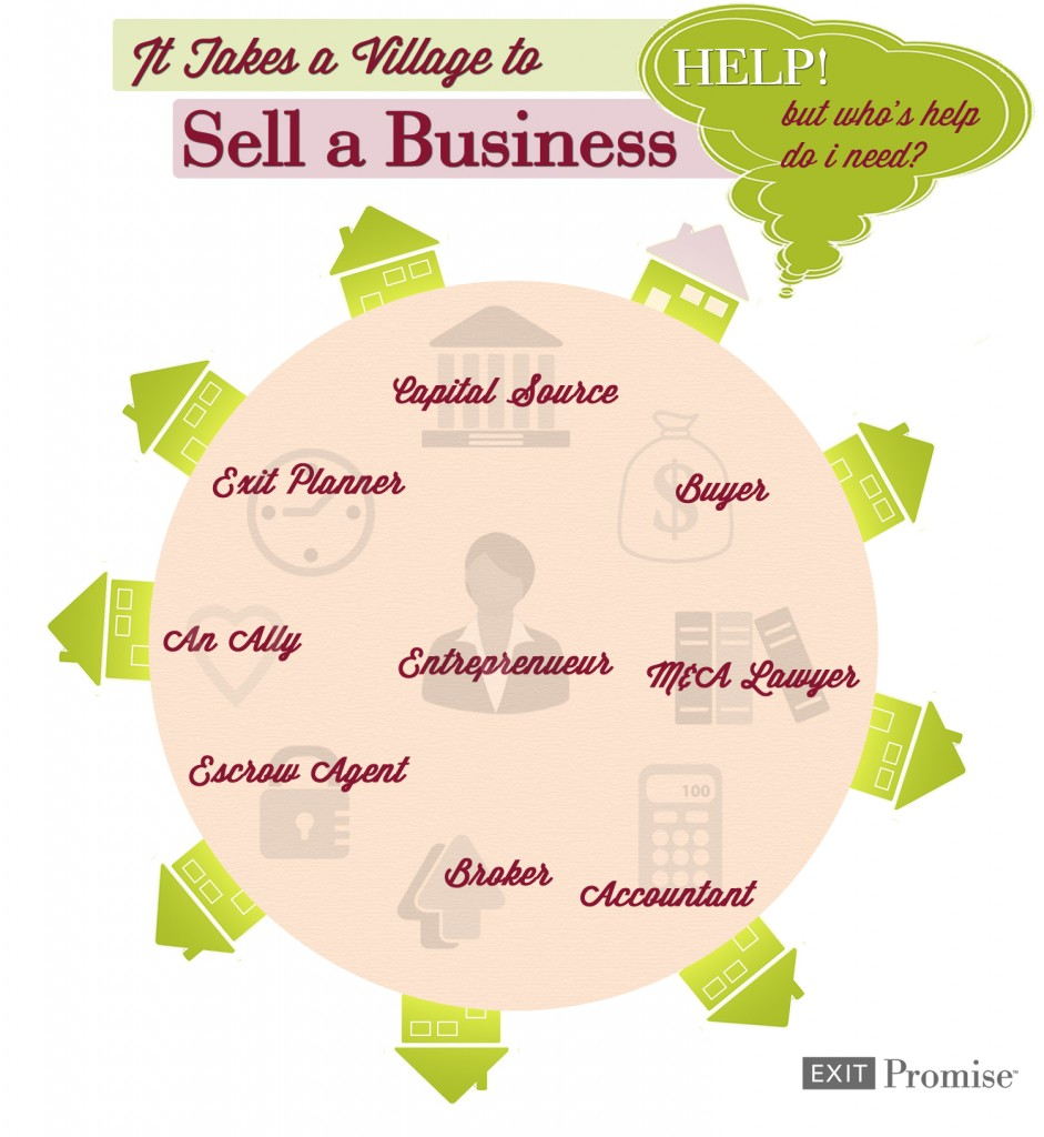 help sell a business