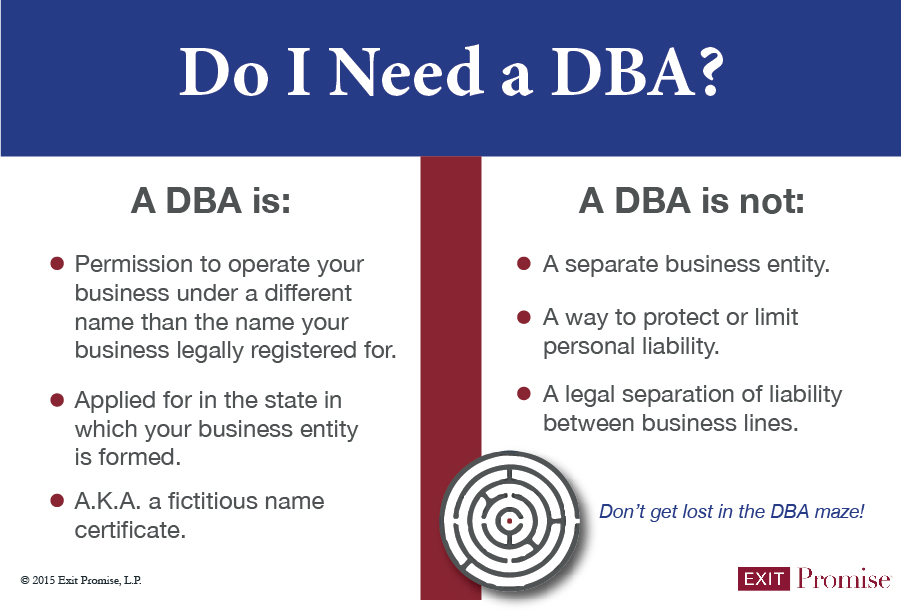 what does a dba do